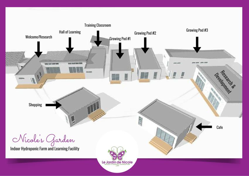 Nicoles Garden Research & Development Facility